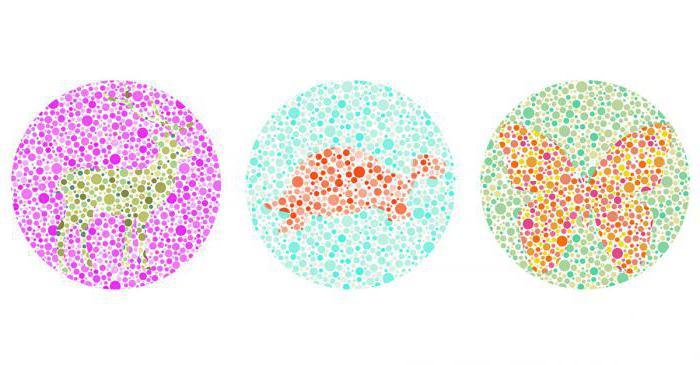 színvakság táblázat