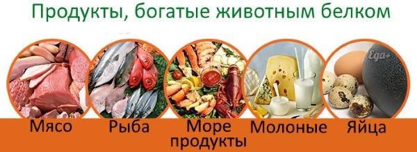 diéta hyperthyreosisban szenvedő emberek számára